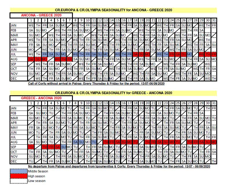 minoan-ancona-seasonality-2020